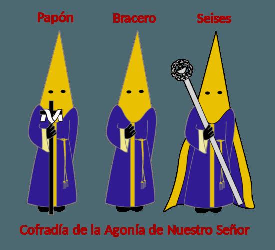 Cofradía_de_la_Agonía_de_Nuestro_Señor